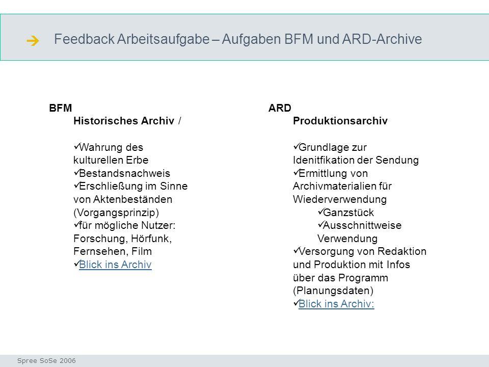  Feedback Arbeitsaufgabe – Aufgaben BFM und ARD-Archive BFM