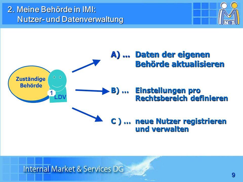2. Meine Behörde in IMI: Nutzer- und Datenverwaltung