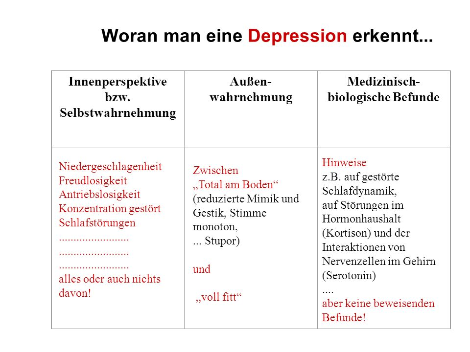 Woran man eine Depression erkennt...
