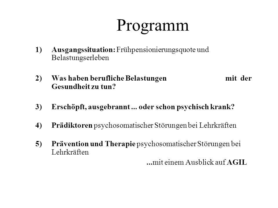 Programm Ausgangssituation: Frühpensionierungsquote und Belastungserleben.