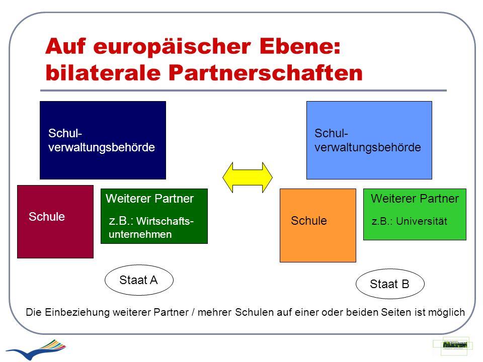 Auf europäischer Ebene: bilaterale Partnerschaften