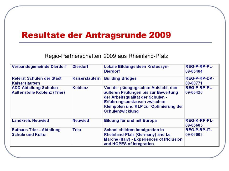 Resultate der Antragsrunde 2009