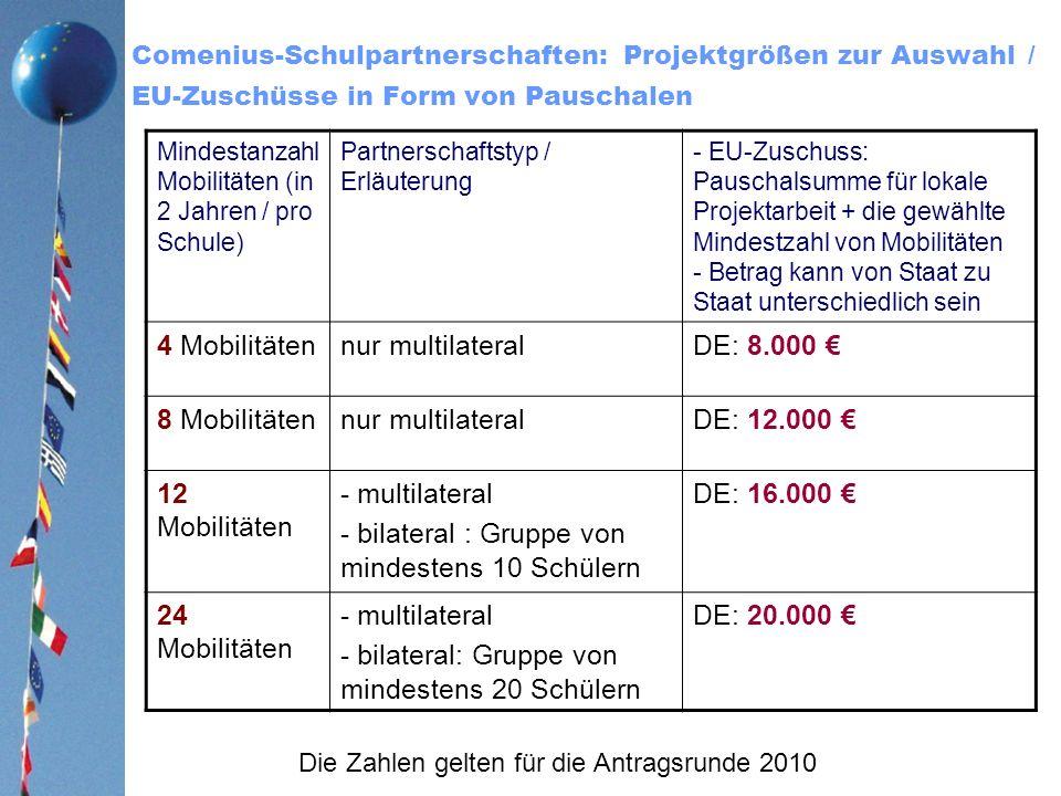 - bilateral : Gruppe von mindestens 10 Schülern DE: 16.000 €