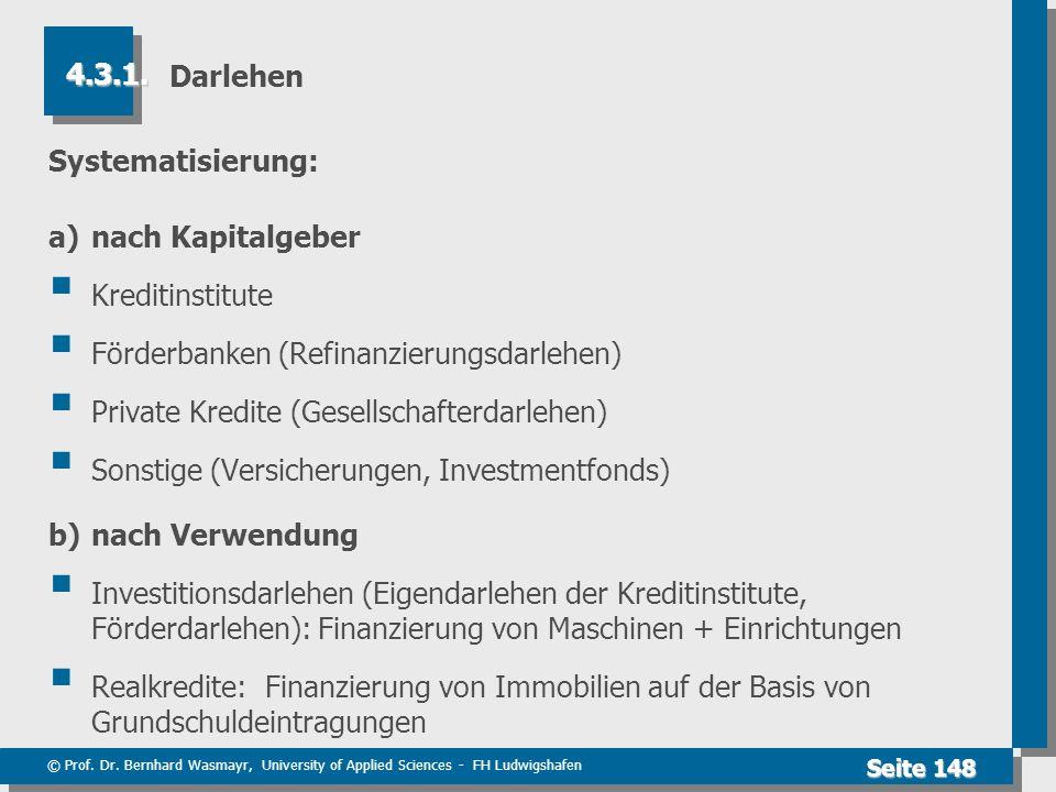 Förderbanken (Refinanzierungsdarlehen)