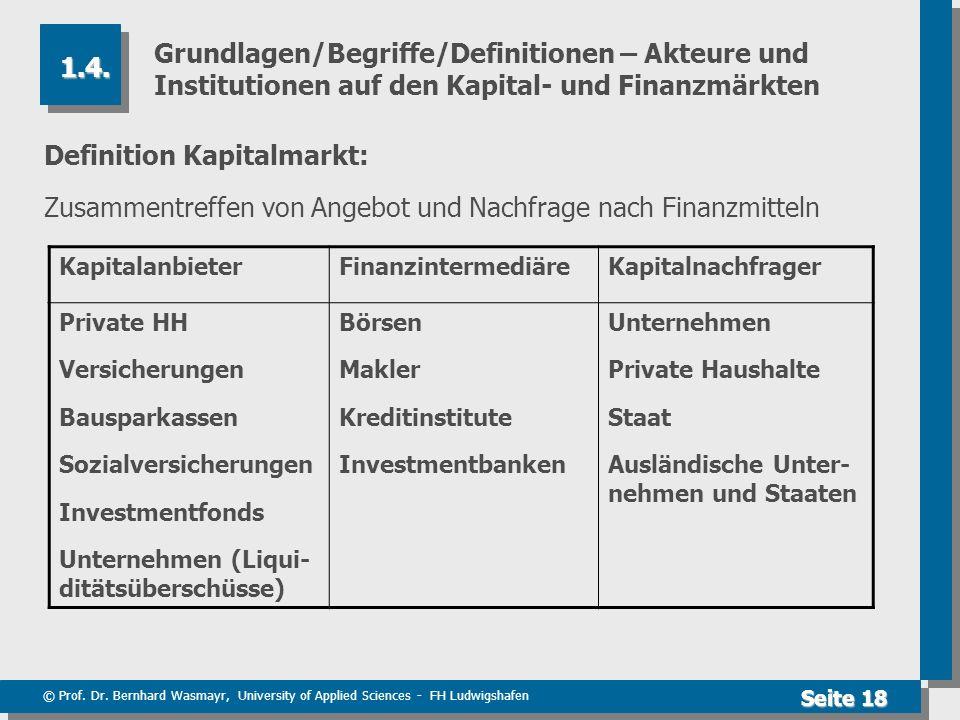 Definition Kapitalmarkt: