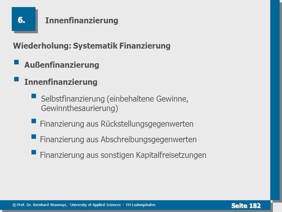 Innenfinanzierung 6. Wiederholung: Systematik Finanzierung. Außenfinanzierung. Innenfinanzierung.