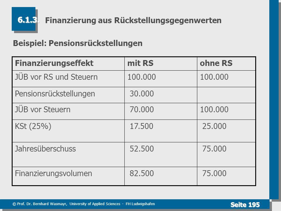 Finanzierung aus Rückstellungsgegenwerten
