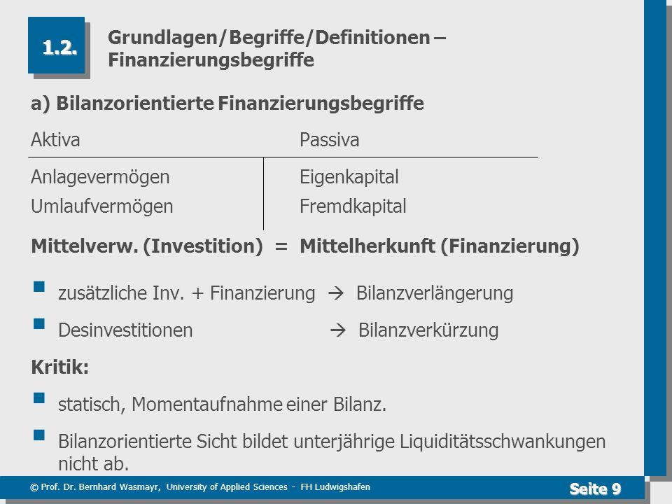 Grundlagen/Begriffe/Definitionen – Finanzierungsbegriffe