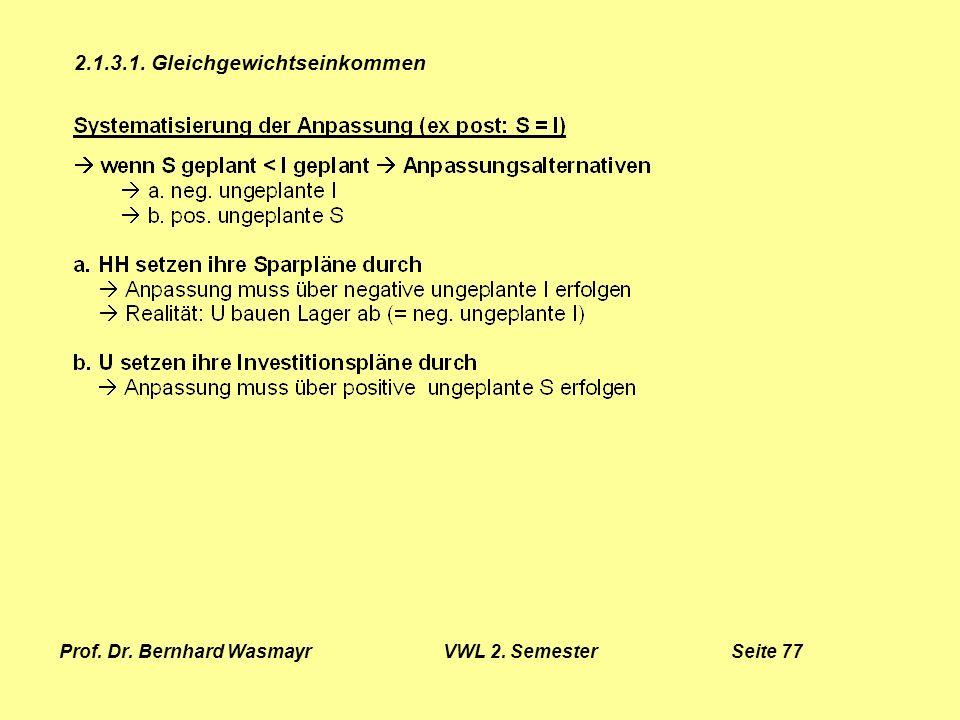 Prof. Dr. Bernhard Wasmayr VWL 2. Semester Seite 77