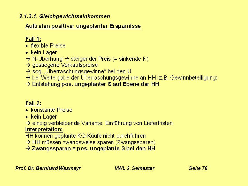 Prof. Dr. Bernhard Wasmayr VWL 2. Semester Seite 78