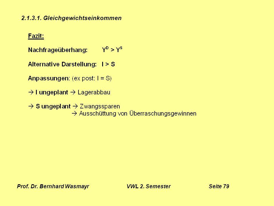 Prof. Dr. Bernhard Wasmayr VWL 2. Semester Seite 79