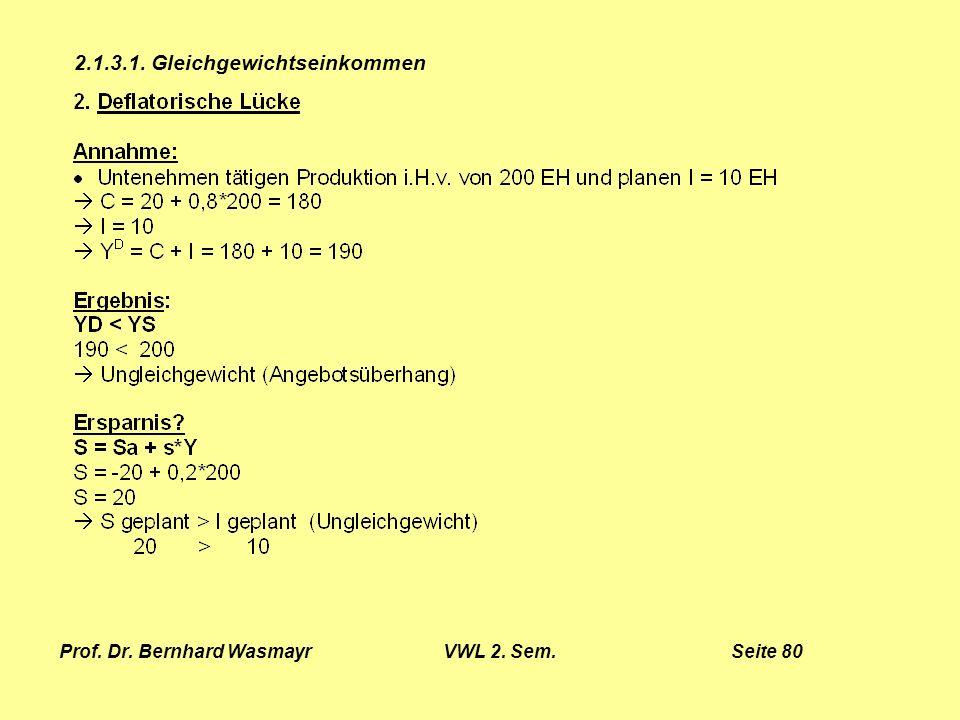 Prof. Dr. Bernhard Wasmayr VWL 2. Sem. Seite 80