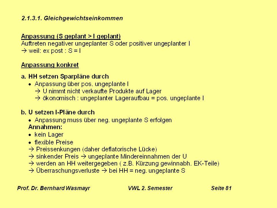 Prof. Dr. Bernhard Wasmayr VWL 2. Semester Seite 81