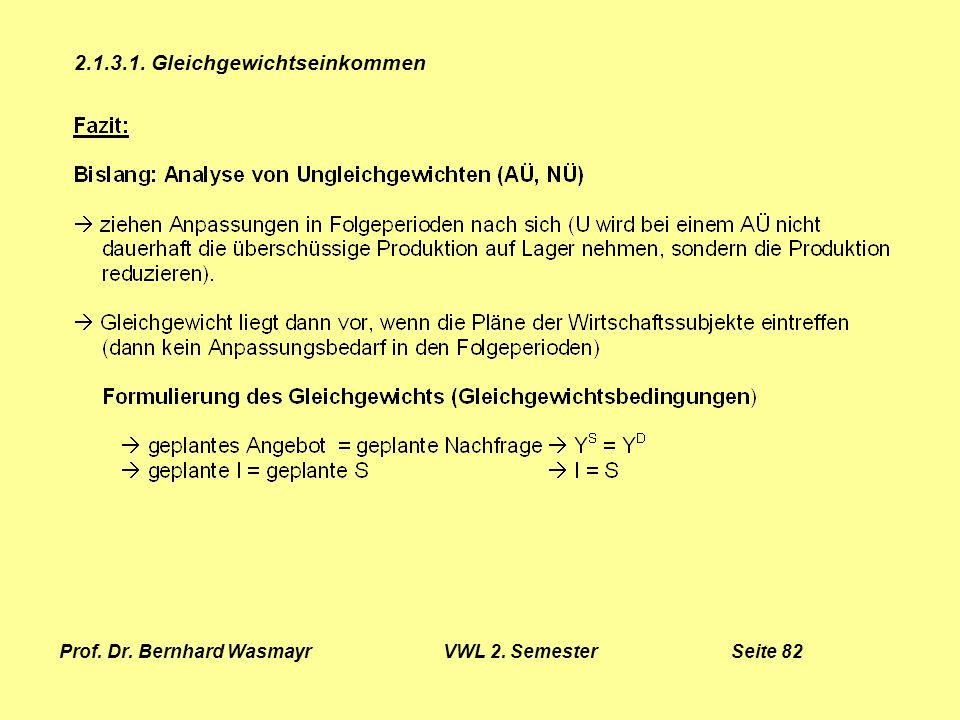 Prof. Dr. Bernhard Wasmayr VWL 2. Semester Seite 82