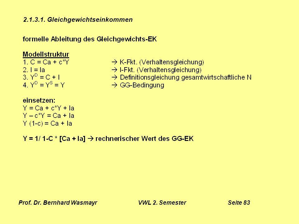 Prof. Dr. Bernhard Wasmayr VWL 2. Semester Seite 83