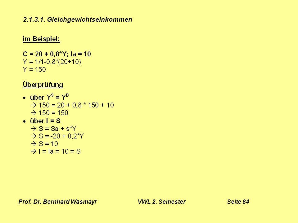 Prof. Dr. Bernhard Wasmayr VWL 2. Semester Seite 84