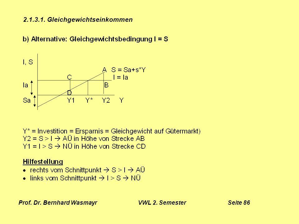 Prof. Dr. Bernhard Wasmayr VWL 2. Semester Seite 86
