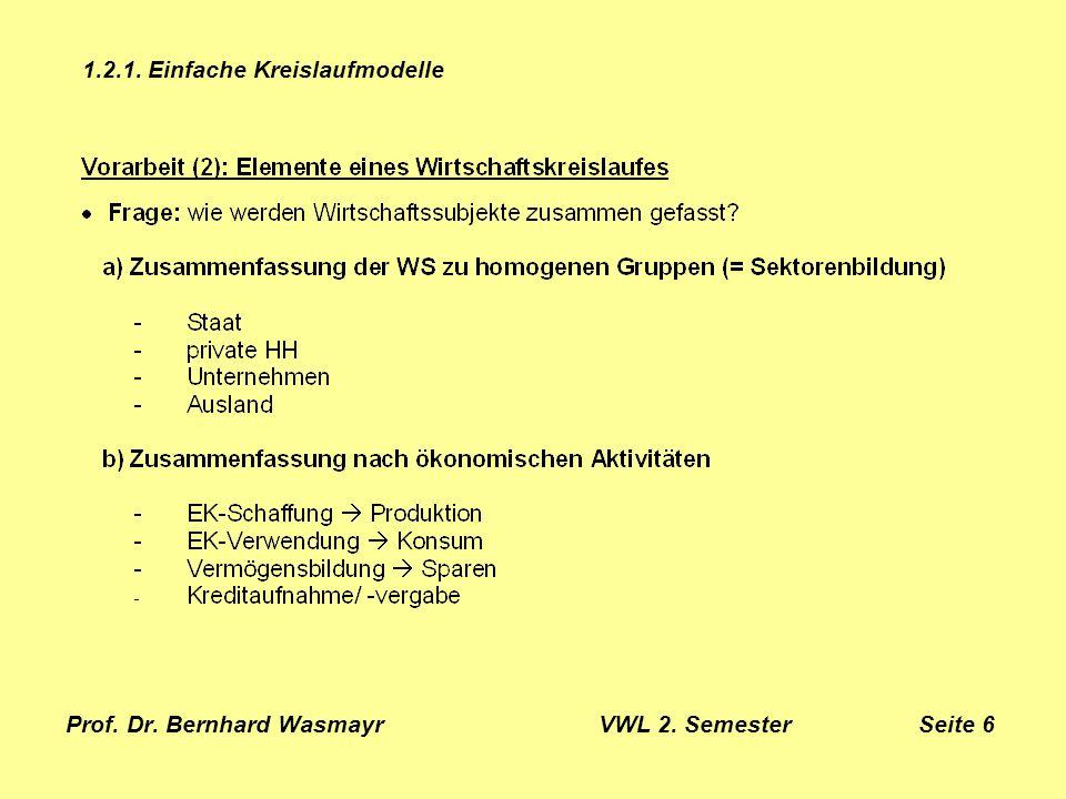 Prof. Dr. Bernhard Wasmayr VWL 2. Semester Seite 6