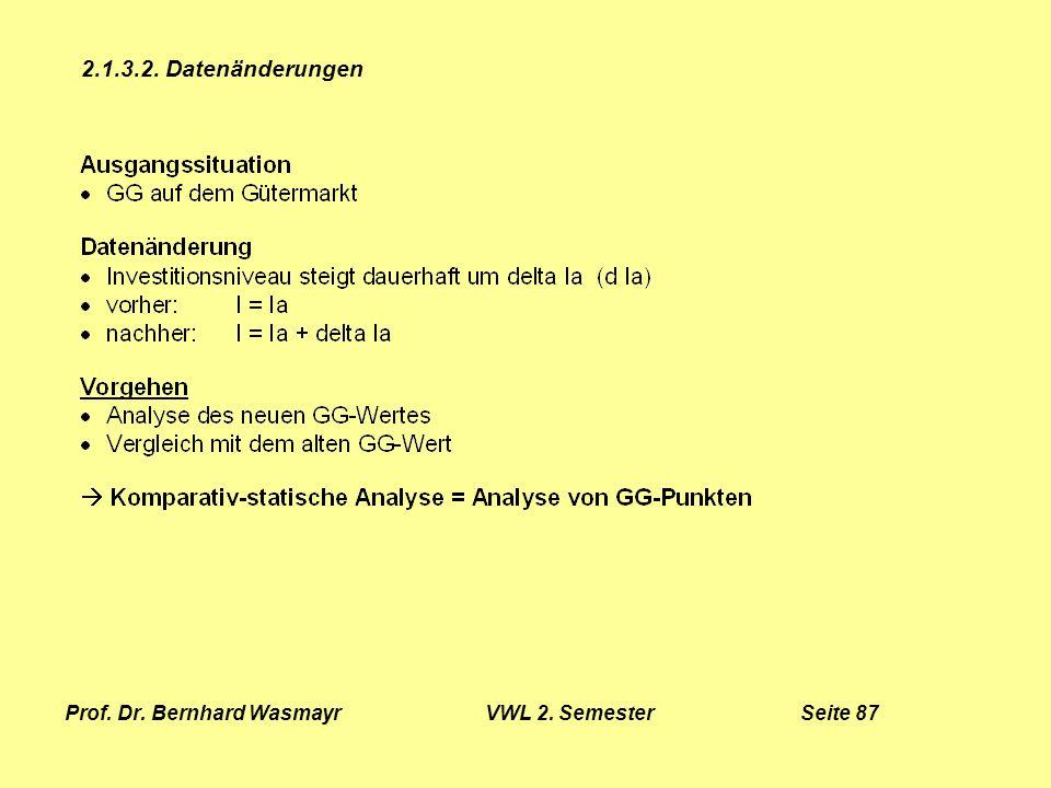 Prof. Dr. Bernhard Wasmayr VWL 2. Semester Seite 87