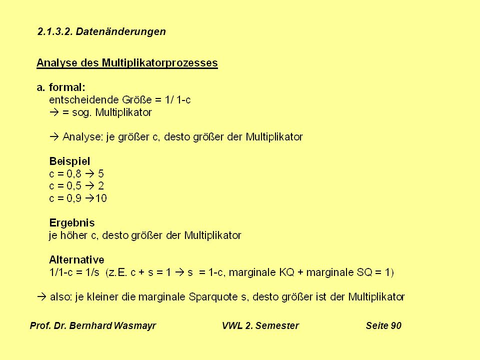 Prof. Dr. Bernhard Wasmayr VWL 2. Semester Seite 90