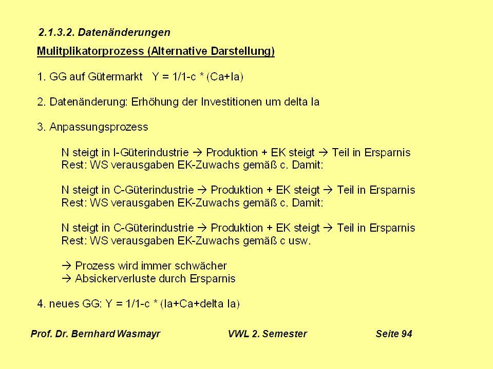 Prof. Dr. Bernhard Wasmayr VWL 2. Semester Seite 94