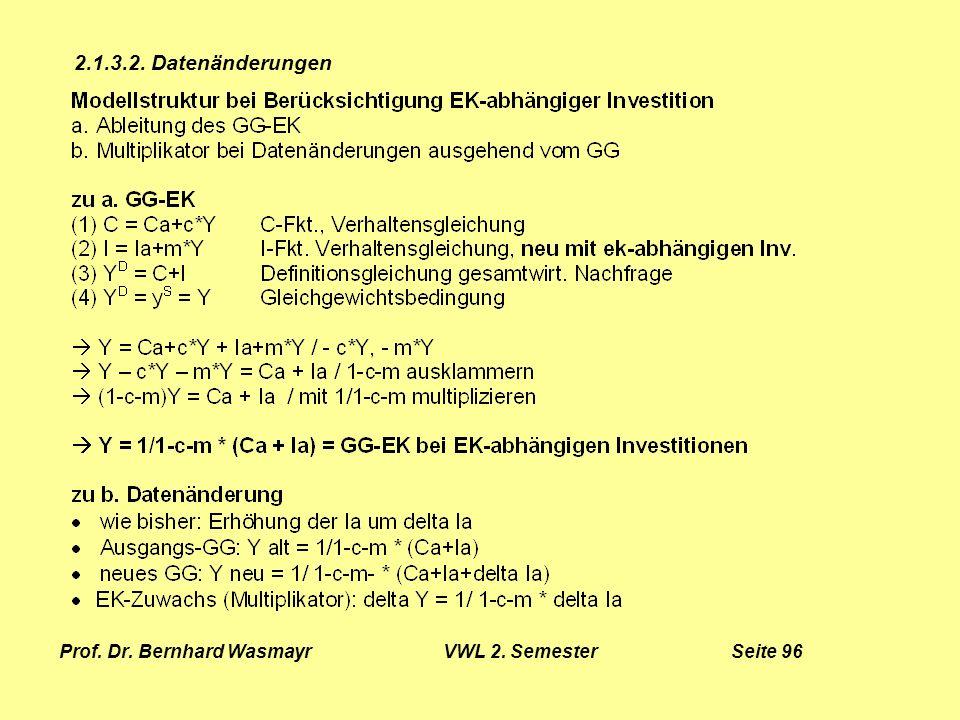 Prof. Dr. Bernhard Wasmayr VWL 2. Semester Seite 96