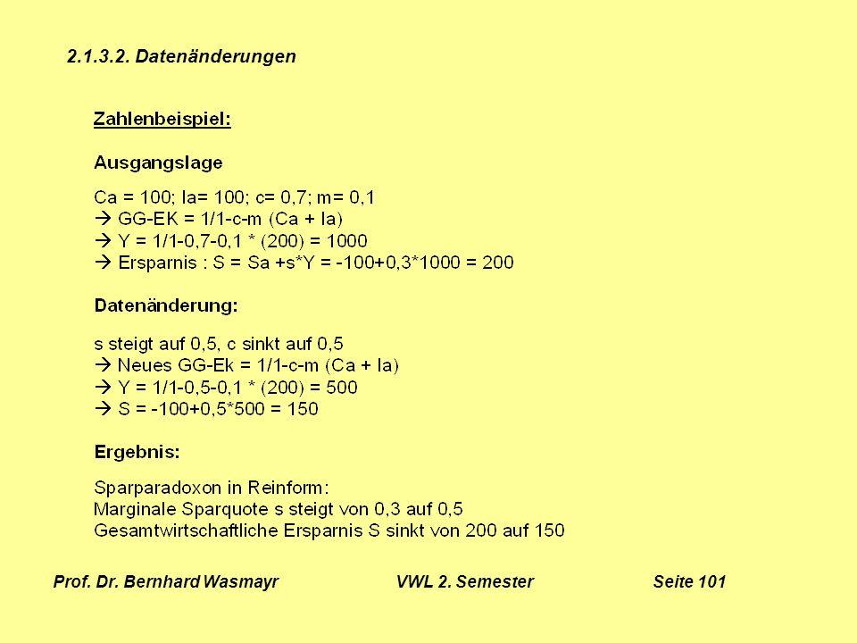 Prof. Dr. Bernhard Wasmayr VWL 2. Semester Seite 101