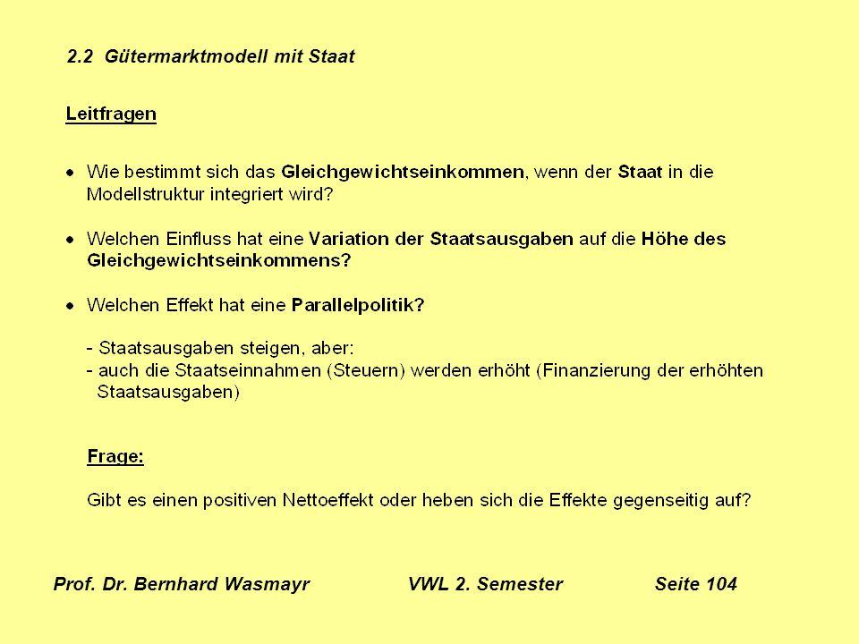 Prof. Dr. Bernhard Wasmayr VWL 2. Semester Seite 104