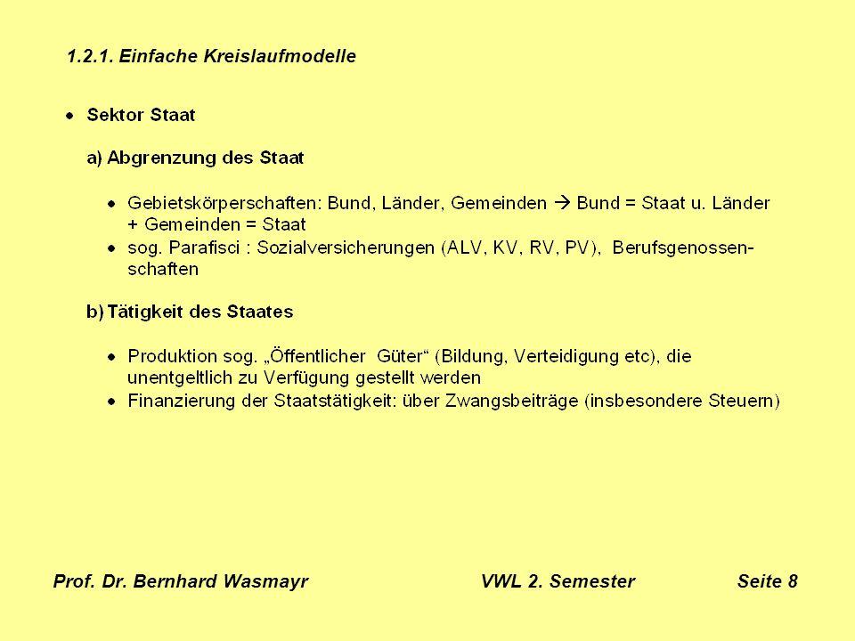 Prof. Dr. Bernhard Wasmayr VWL 2. Semester Seite 8