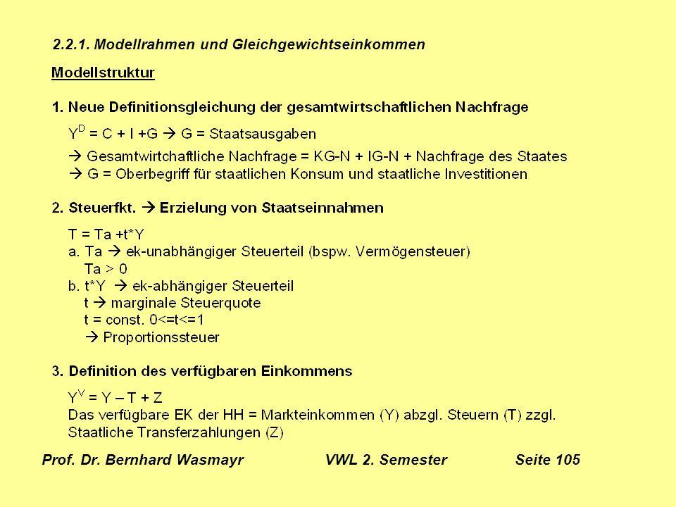 Prof. Dr. Bernhard Wasmayr VWL 2. Semester Seite 105
