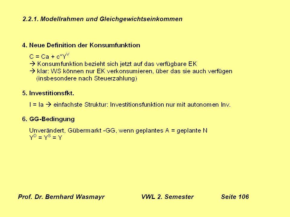 Prof. Dr. Bernhard Wasmayr VWL 2. Semester Seite 106