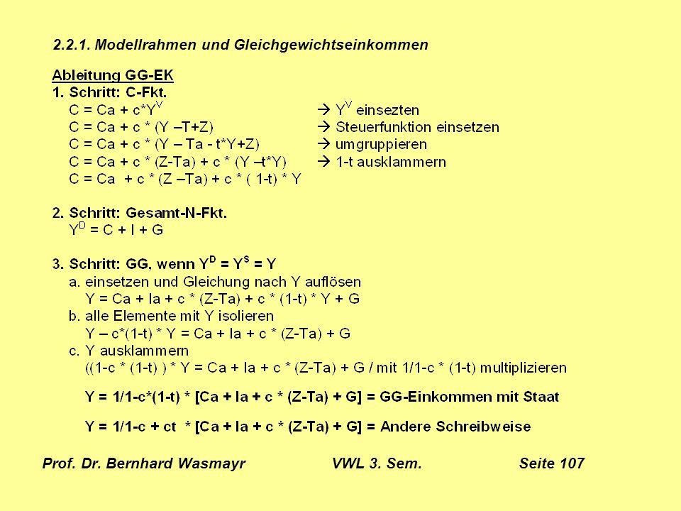 Prof. Dr. Bernhard Wasmayr VWL 3. Sem. Seite 107