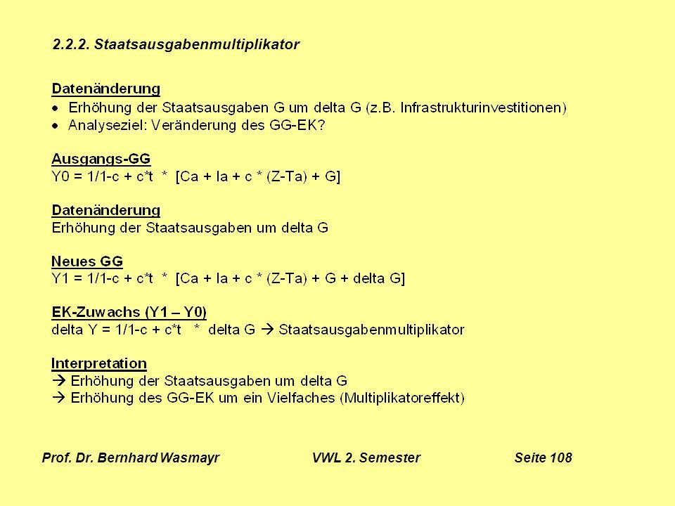Prof. Dr. Bernhard Wasmayr VWL 2. Semester Seite 108