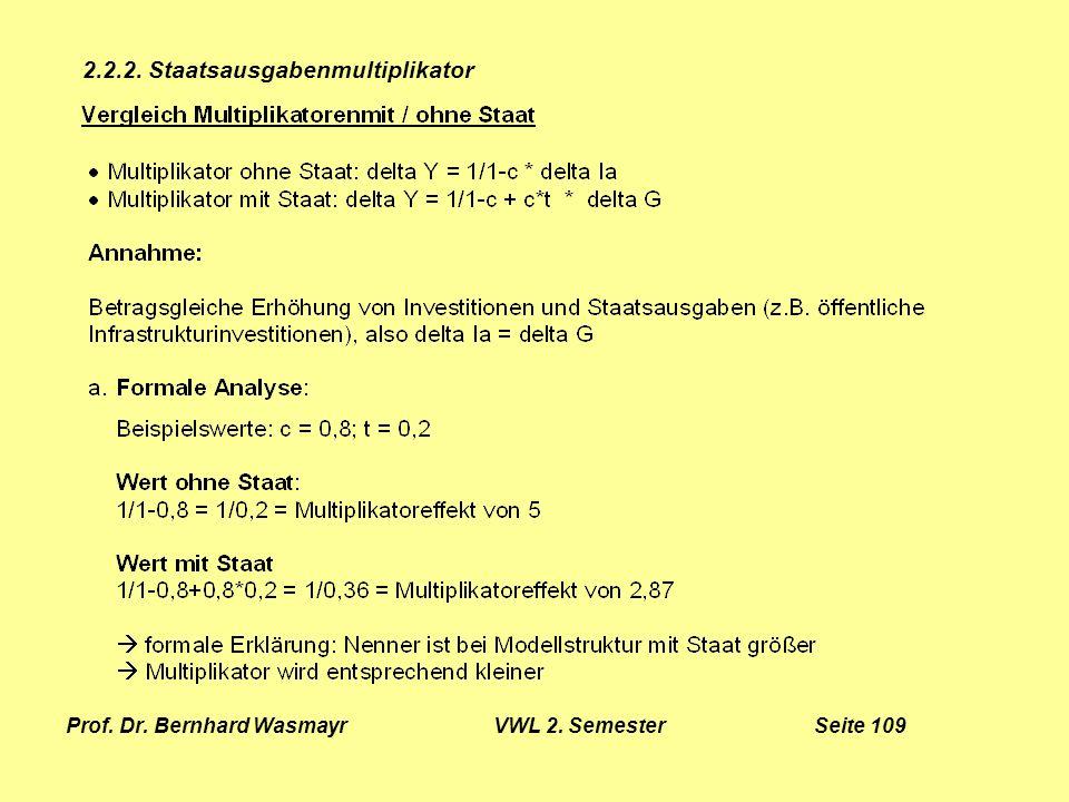 Prof. Dr. Bernhard Wasmayr VWL 2. Semester Seite 109