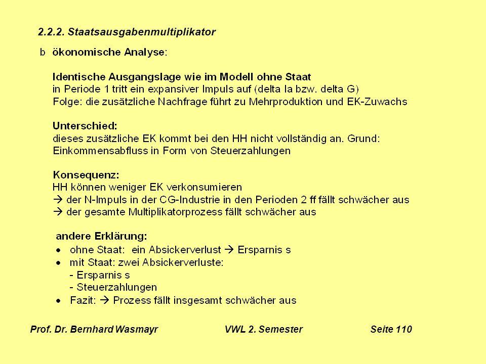 Prof. Dr. Bernhard Wasmayr VWL 2. Semester Seite 110