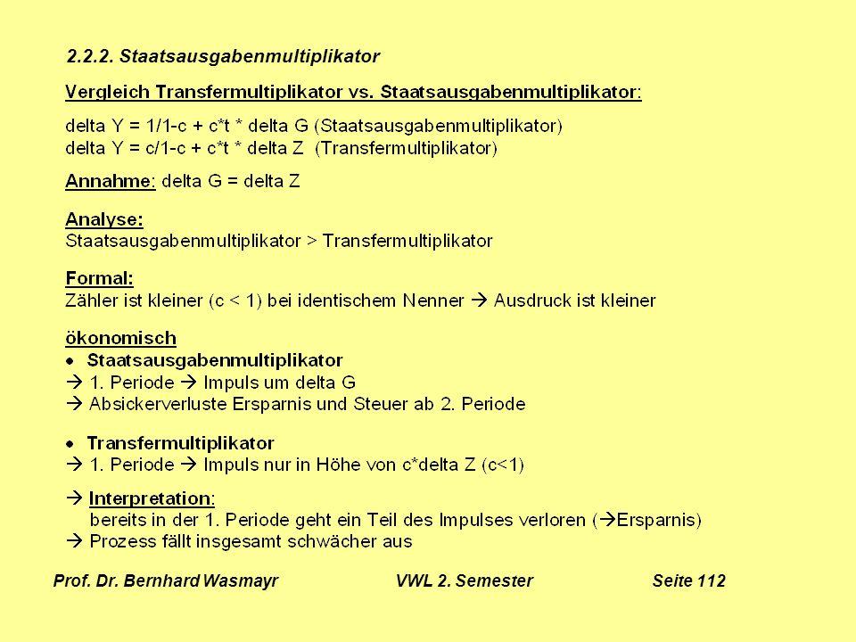 Prof. Dr. Bernhard Wasmayr VWL 2. Semester Seite 112