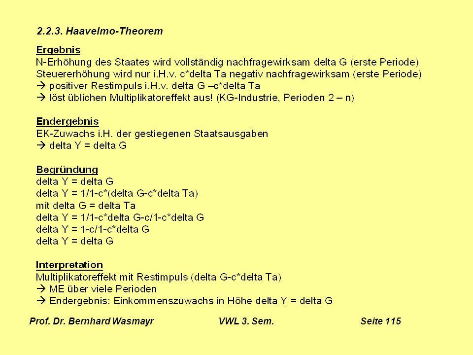 Prof. Dr. Bernhard Wasmayr VWL 3. Sem. Seite 115