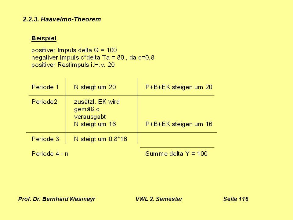 Prof. Dr. Bernhard Wasmayr VWL 2. Semester Seite 116