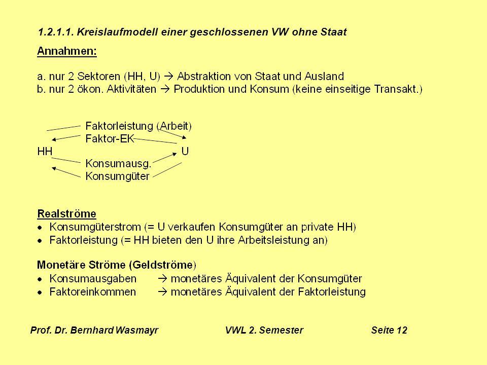 Prof. Dr. Bernhard Wasmayr VWL 2. Semester Seite 12
