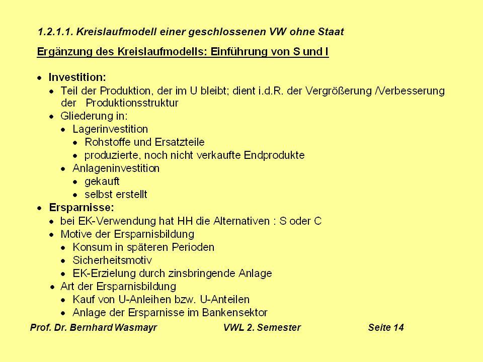 Prof. Dr. Bernhard Wasmayr VWL 2. Semester Seite 14