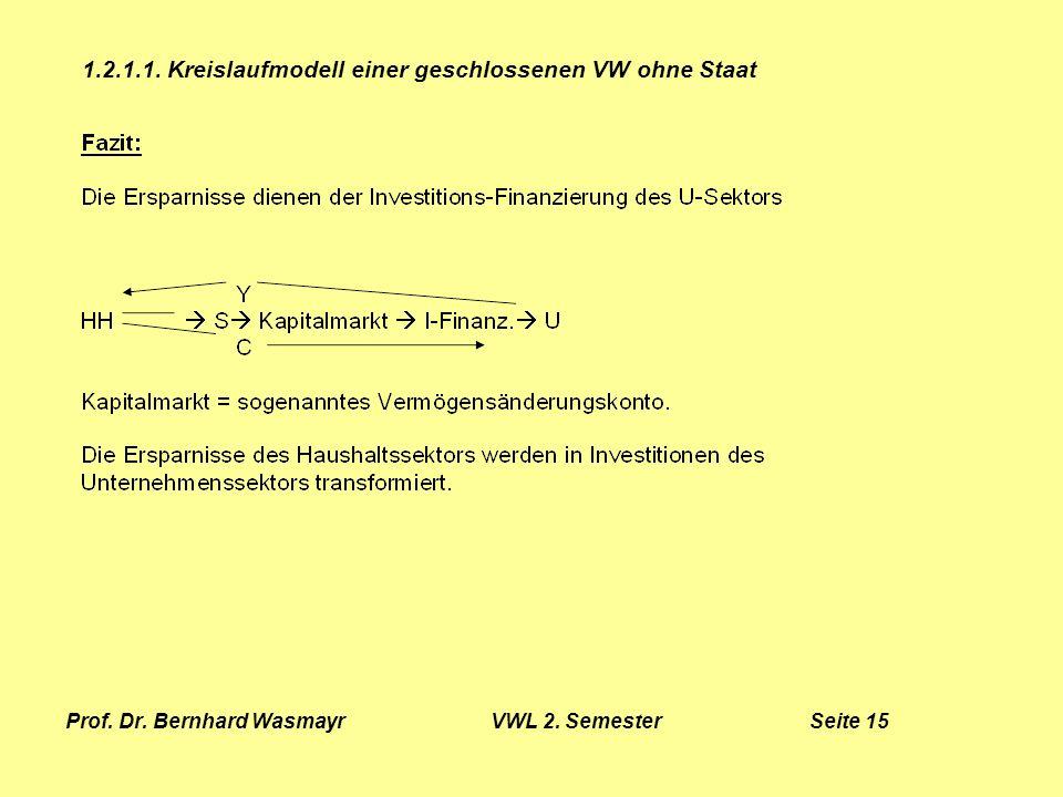 Prof. Dr. Bernhard Wasmayr VWL 2. Semester Seite 15