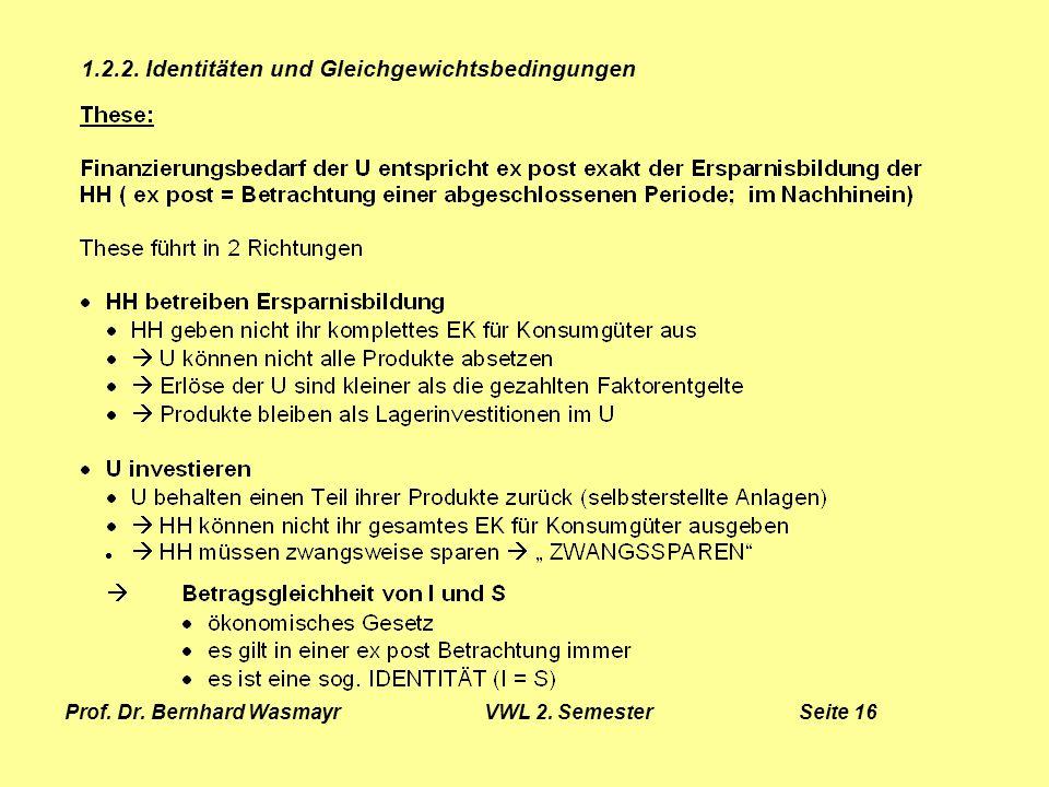 Prof. Dr. Bernhard Wasmayr VWL 2. Semester Seite 16
