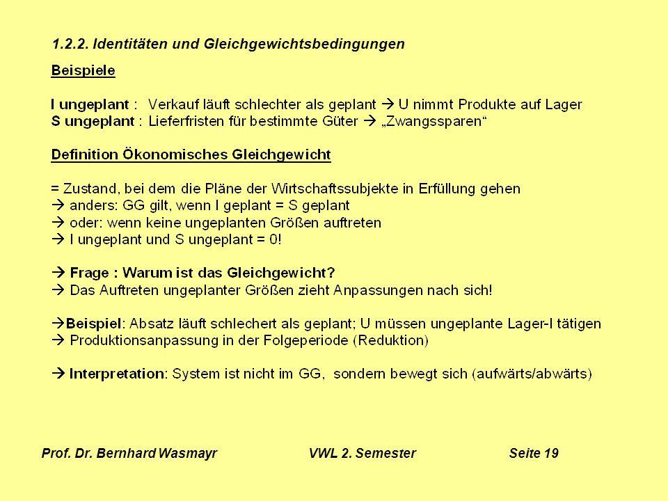 Prof. Dr. Bernhard Wasmayr VWL 2. Semester Seite 19