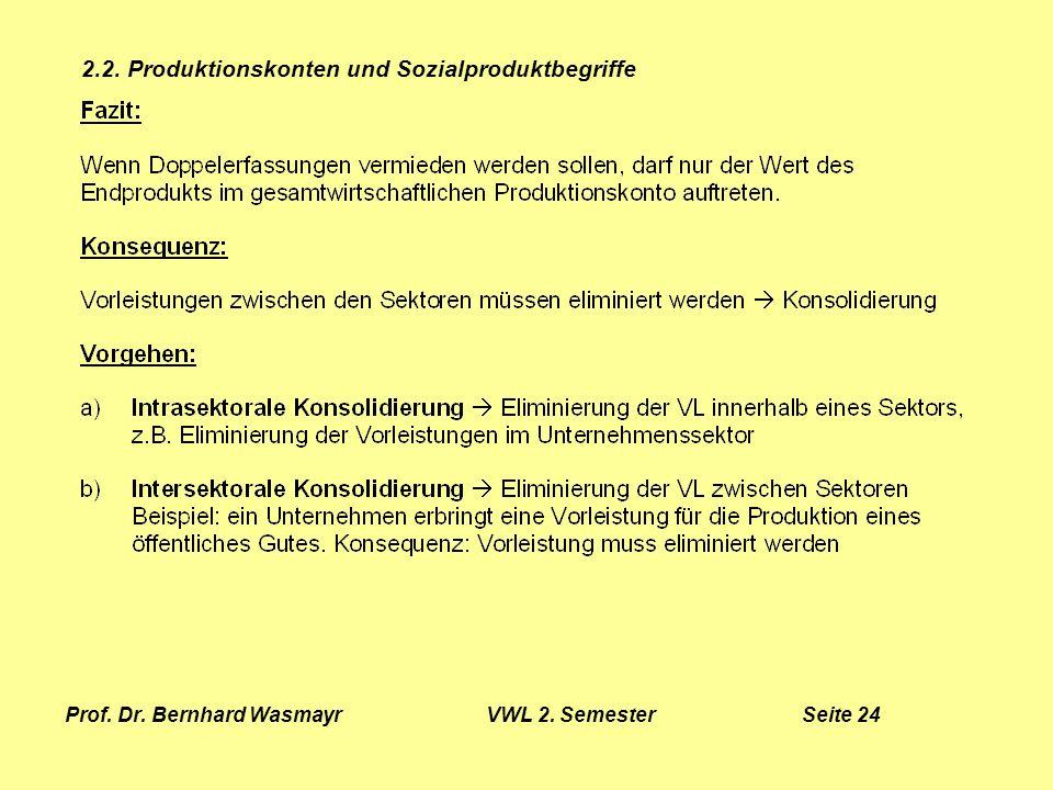 Prof. Dr. Bernhard Wasmayr VWL 2. Semester Seite 24
