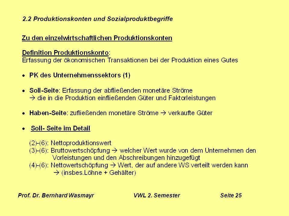 Prof. Dr. Bernhard Wasmayr VWL 2. Semester Seite 25
