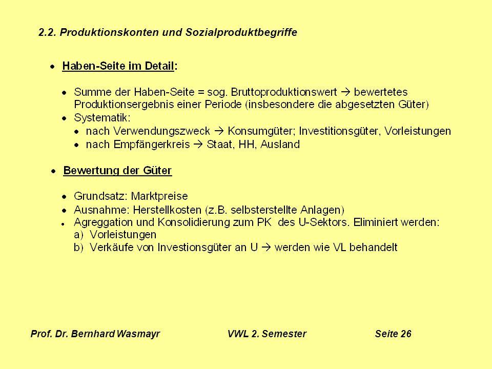 Prof. Dr. Bernhard Wasmayr VWL 2. Semester Seite 26