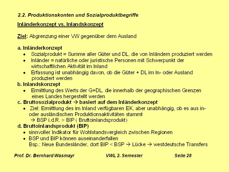 Prof. Dr. Bernhard Wasmayr VWL 2. Semester Seite 28