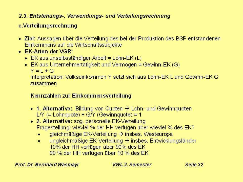 Prof. Dr. Bernhard Wasmayr VWL 2. Semester Seite 32