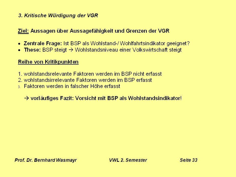 Prof. Dr. Bernhard Wasmayr VWL 2. Semester Seite 33