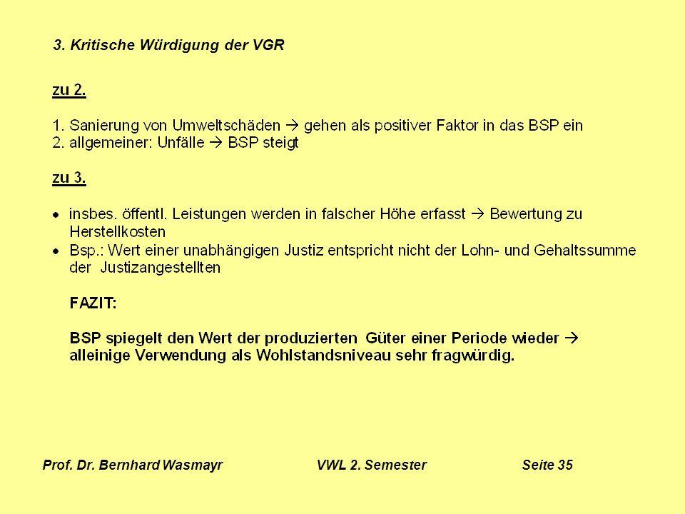 Prof. Dr. Bernhard Wasmayr VWL 2. Semester Seite 35